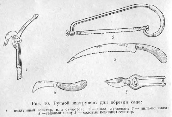 Ручной инструмент для обработки сада — Домоводство, г. 1957