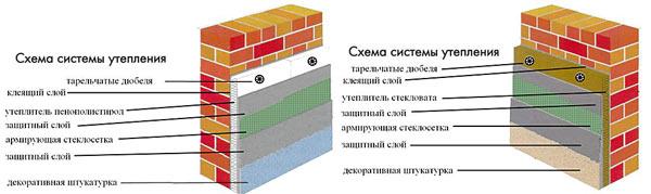 Схема системы утепления.
