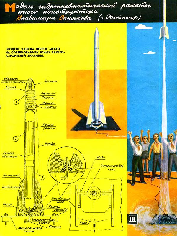 Советская ракетная пионерия